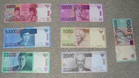 インドネシア通貨 ルピア(Rupiah)